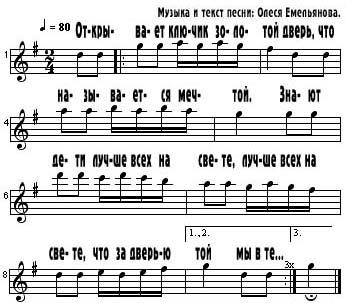 Открывает ключик золотой. Мелодия (ноты) песенки Буратино и его друзей.